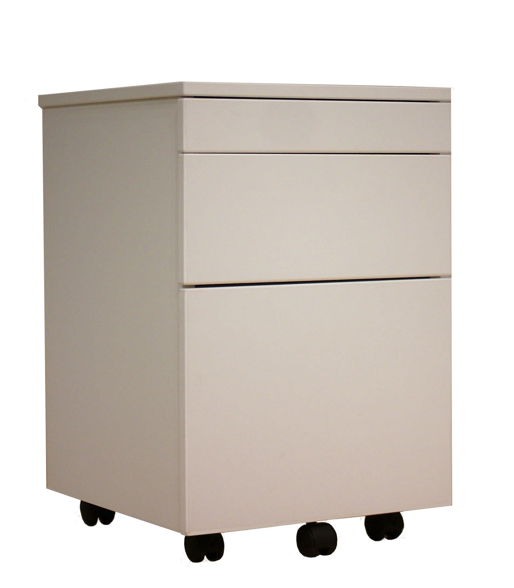 http://www.goezgo.tw/2011/12/goezgop-typepcb-cabinet.html